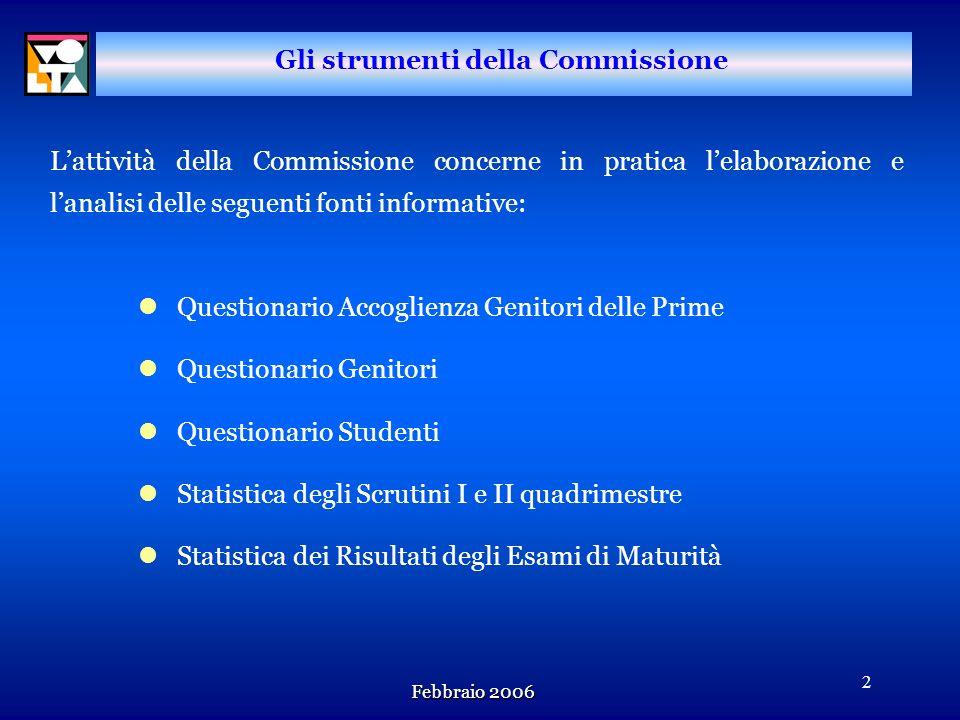 Gli strumenti della Commissione