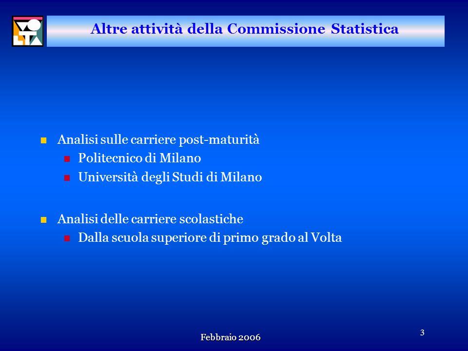 Altre attività della Commissione Statistica