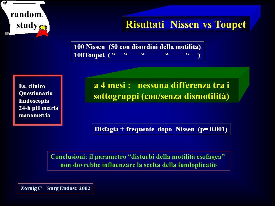 Risultati Nissen vs Toupet