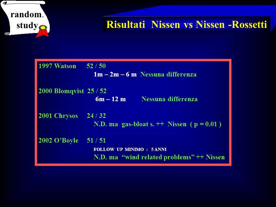 Risultati Nissen vs Nissen -Rossetti