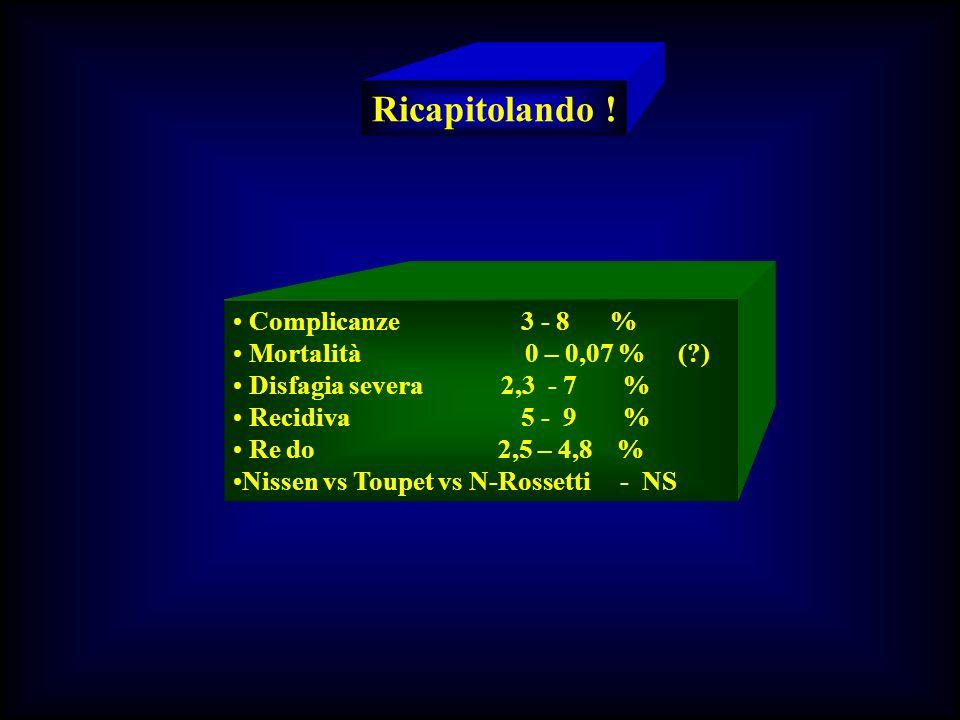 Ricapitolando ! Complicanze 3 - 8 % Mortalità 0 – 0,07 % ( )
