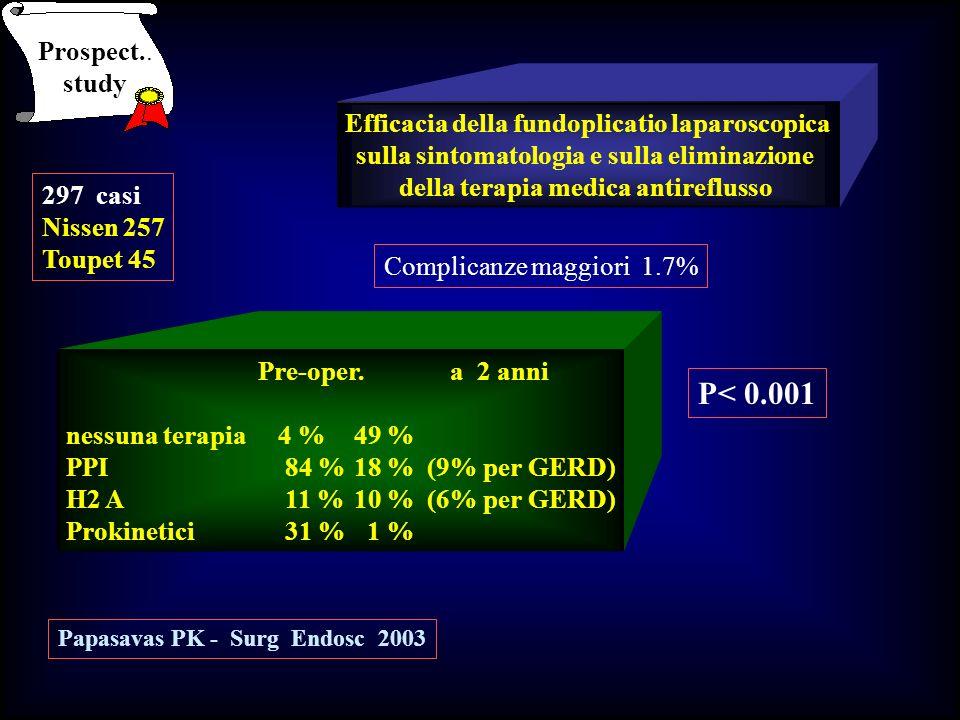 Prospect.. study. Efficacia della fundoplicatio laparoscopica. sulla sintomatologia e sulla eliminazione.