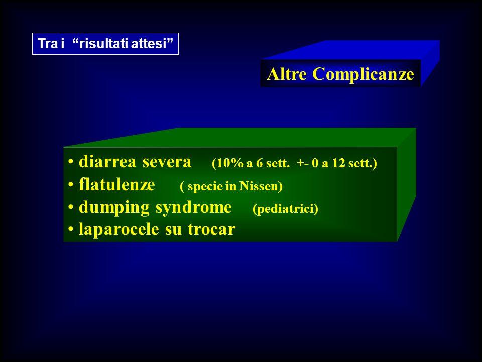 diarrea severa (10% a 6 sett. +- 0 a 12 sett.)