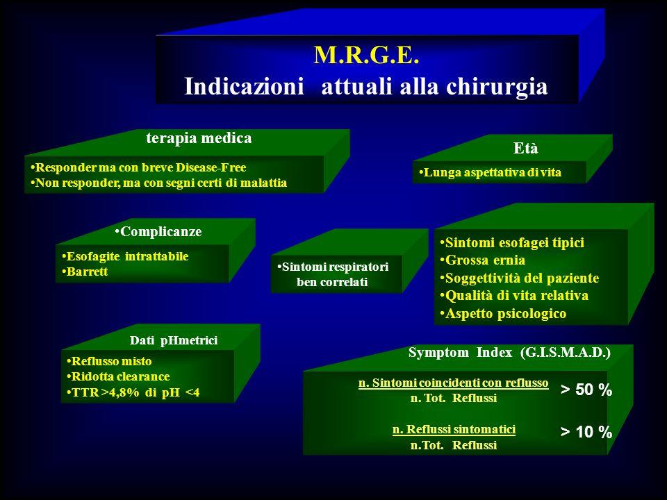 M.R.G.E. Indicazioni attuali alla chirurgia