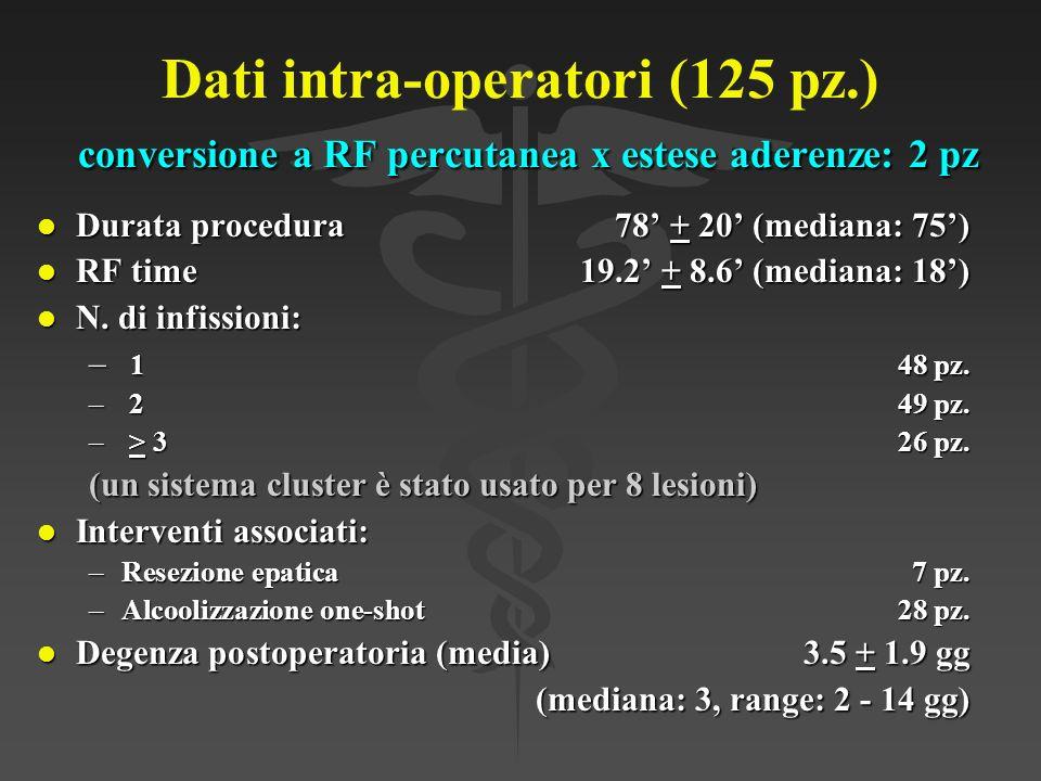 Dati intra-operatori (125 pz