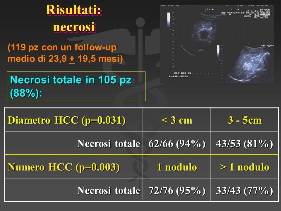 Risultati: necrosi Necrosi totale in 105 pz (88%):