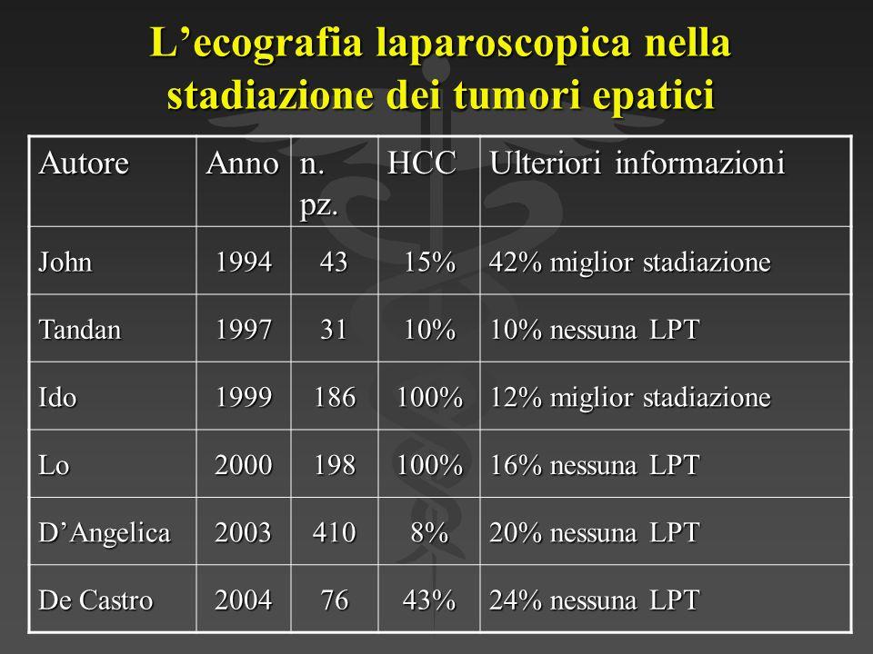 L'ecografia laparoscopica nella stadiazione dei tumori epatici
