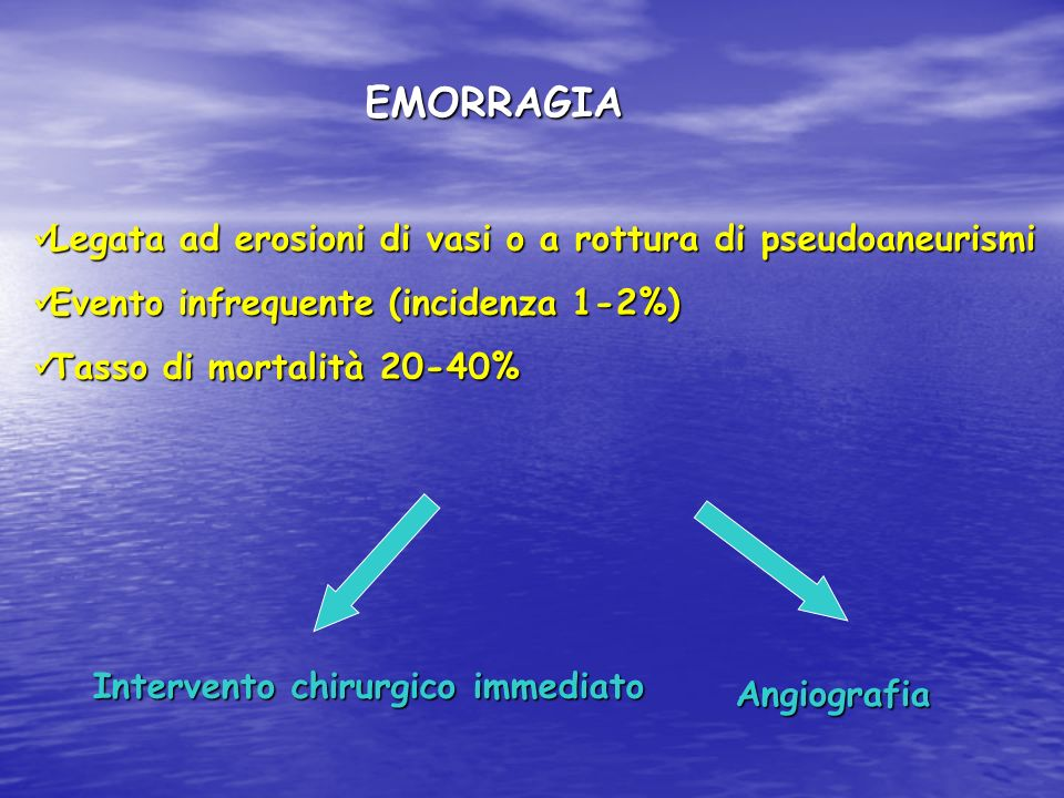 EMORRAGIA Legata ad erosioni di vasi o a rottura di pseudoaneurismi