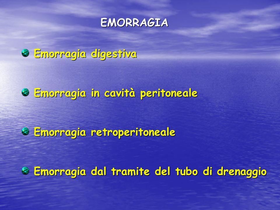 EMORRAGIA Emorragia digestiva. Emorragia in cavità peritoneale.