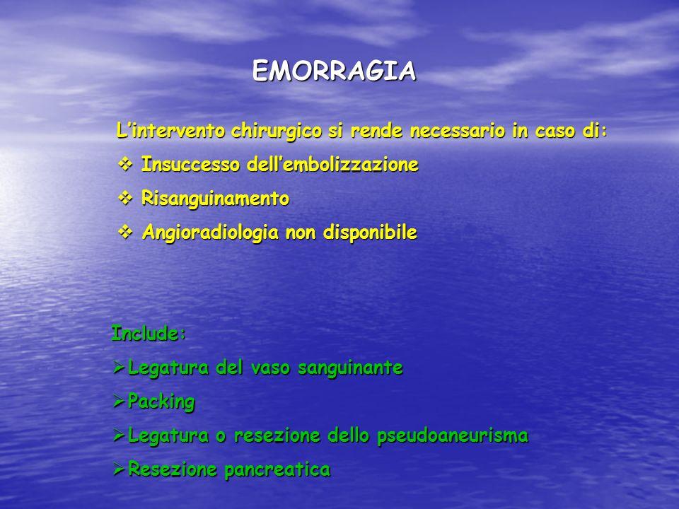 EMORRAGIA L'intervento chirurgico si rende necessario in caso di:
