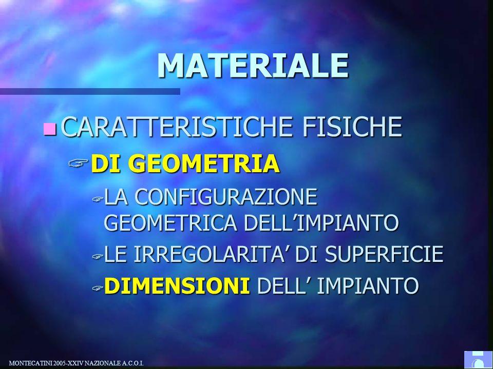 MATERIALE CARATTERISTICHE FISICHE DI GEOMETRIA