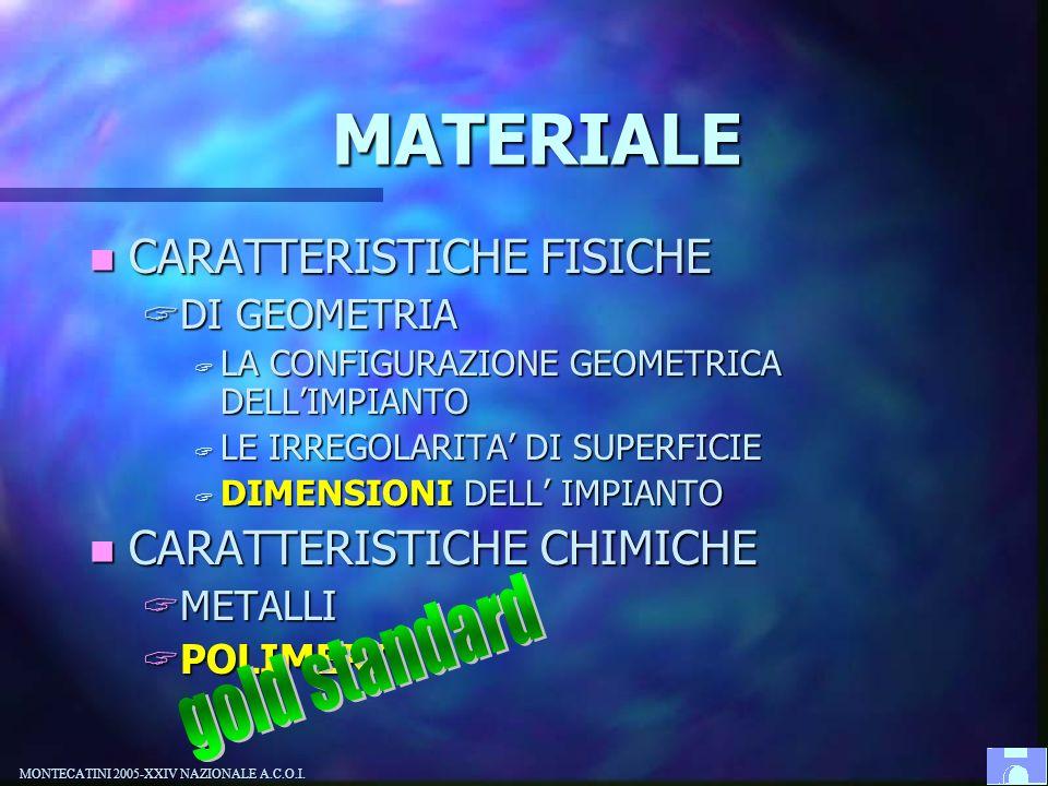 MATERIALE gold standard CARATTERISTICHE FISICHE