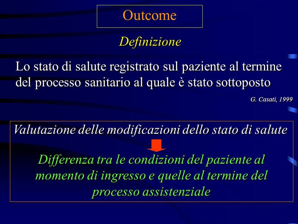 Outcome Definizione. Lo stato di salute registrato sul paziente al termine del processo sanitario al quale è stato sottoposto.