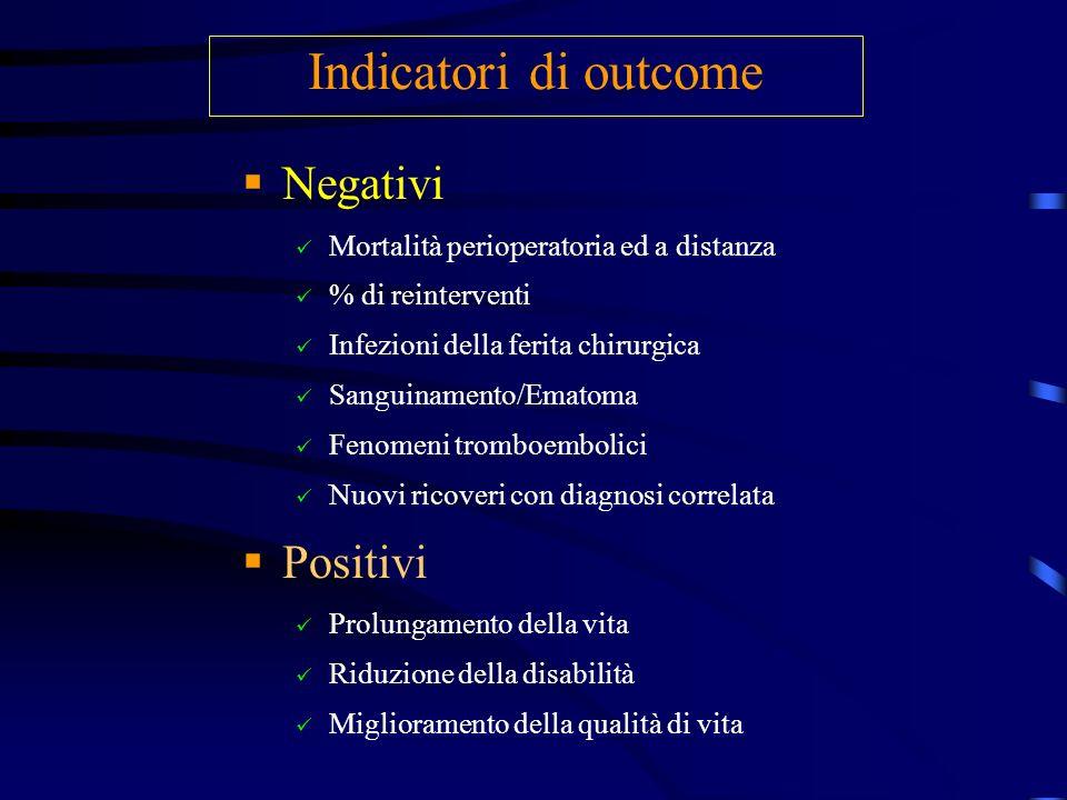 Indicatori di outcome Negativi Positivi