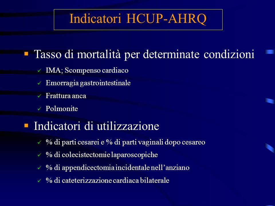 Indicatori HCUP-AHRQ Tasso di mortalità per determinate condizioni