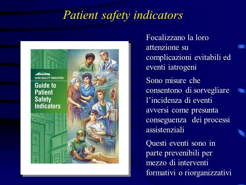 Patient safety indicators