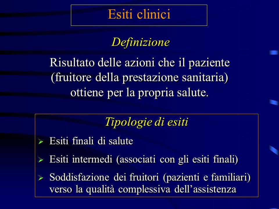 Esiti clinici Definizione