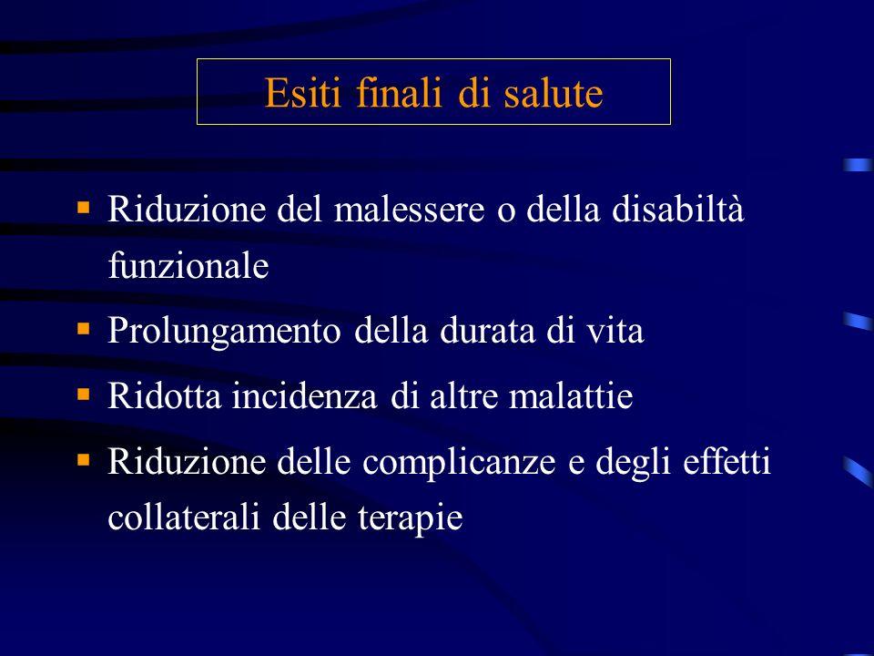 Esiti finali di salute Riduzione del malessere o della disabiltà funzionale. Prolungamento della durata di vita.
