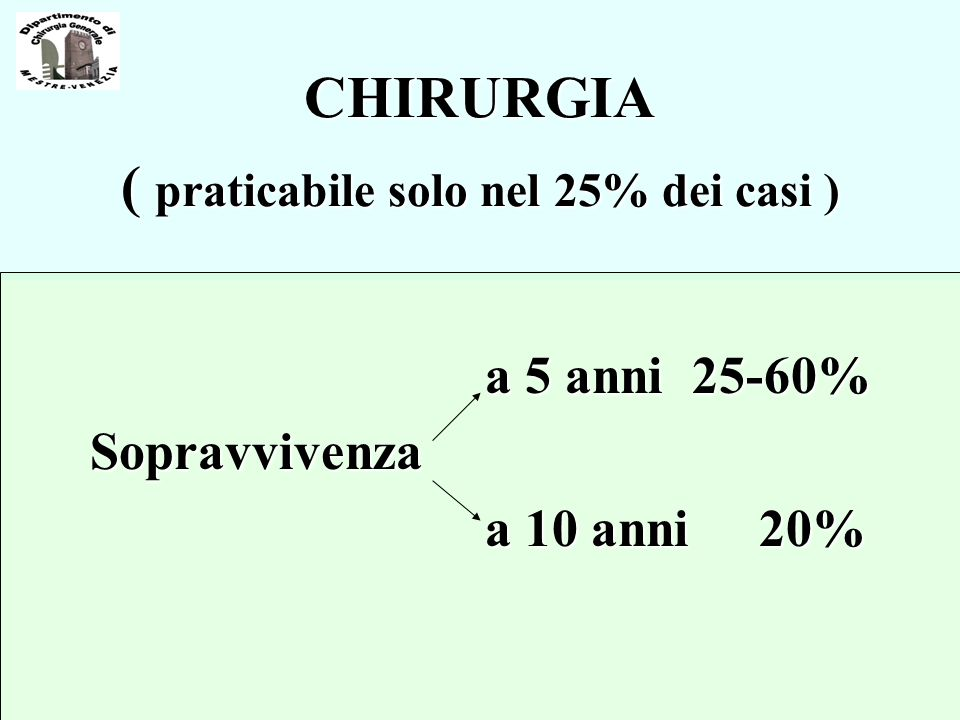 CHIRURGIA ( praticabile solo nel 25% dei casi )