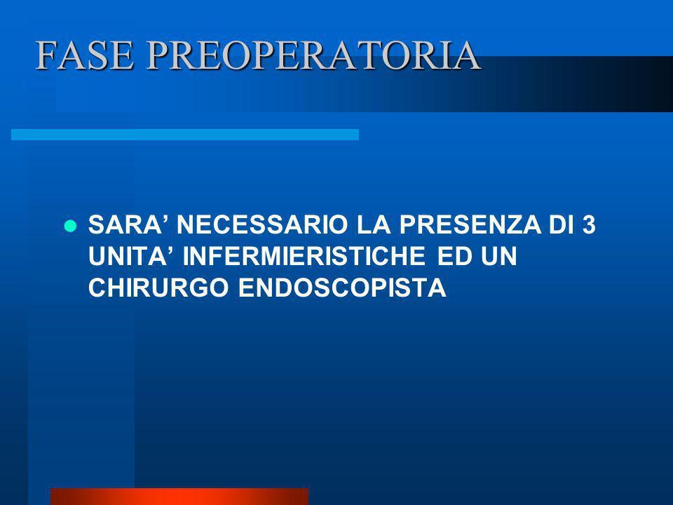 FASE PREOPERATORIA SARA' NECESSARIO LA PRESENZA DI 3 UNITA' INFERMIERISTICHE ED UN CHIRURGO ENDOSCOPISTA.