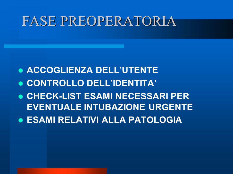 FASE PREOPERATORIA ACCOGLIENZA DELL'UTENTE CONTROLLO DELL'IDENTITA'
