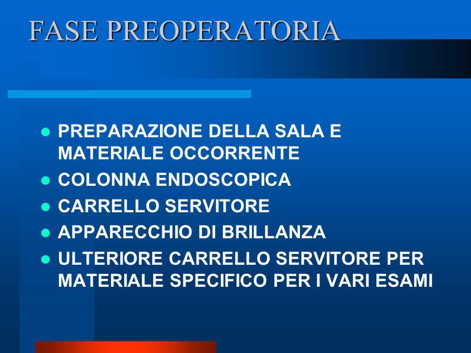 FASE PREOPERATORIA PREPARAZIONE DELLA SALA E MATERIALE OCCORRENTE