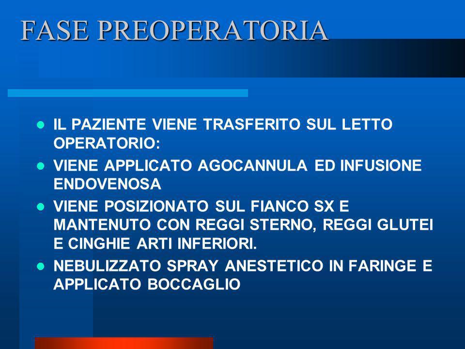 FASE PREOPERATORIA IL PAZIENTE VIENE TRASFERITO SUL LETTO OPERATORIO: