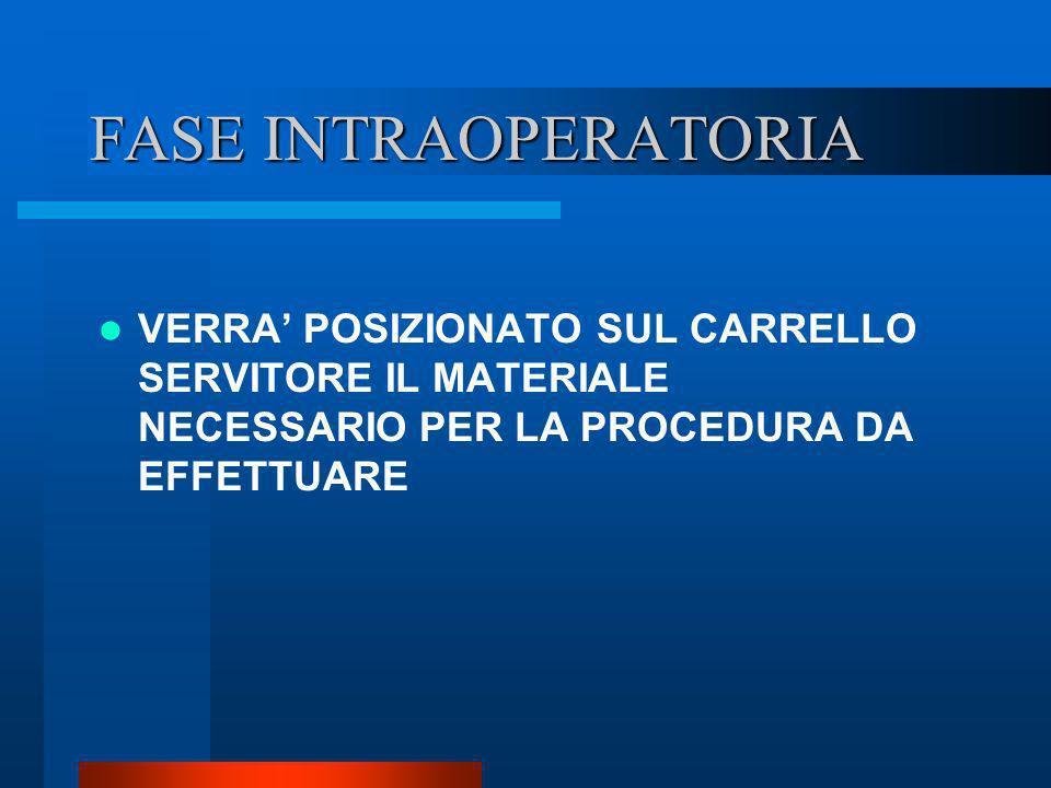 FASE INTRAOPERATORIA VERRA' POSIZIONATO SUL CARRELLO SERVITORE IL MATERIALE NECESSARIO PER LA PROCEDURA DA EFFETTUARE.