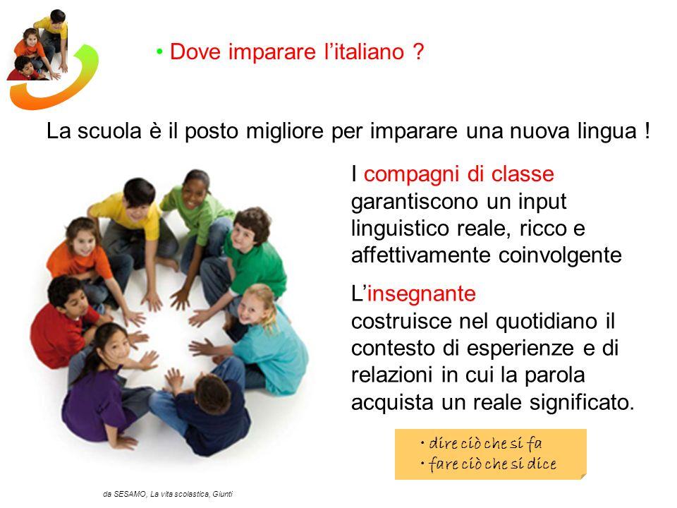 Dove imparare l'italiano