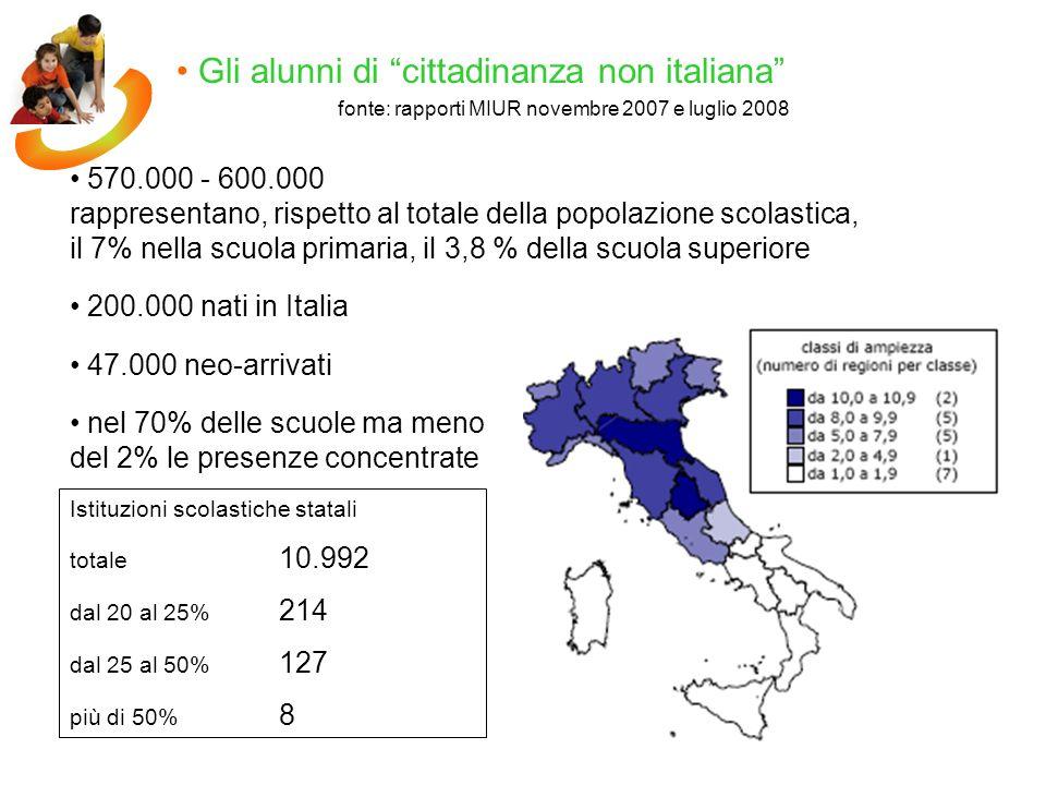 Gli alunni di cittadinanza non italiana