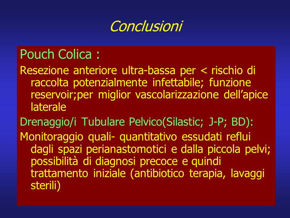 Conclusioni Pouch Colica :