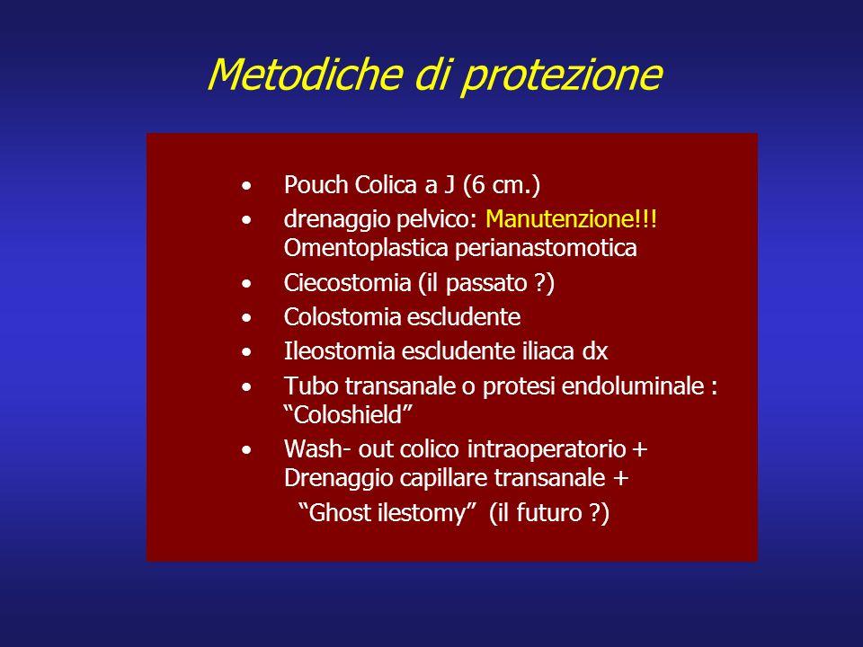 Metodiche di protezione