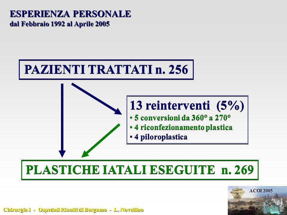 PLASTICHE IATALI ESEGUITE n. 269