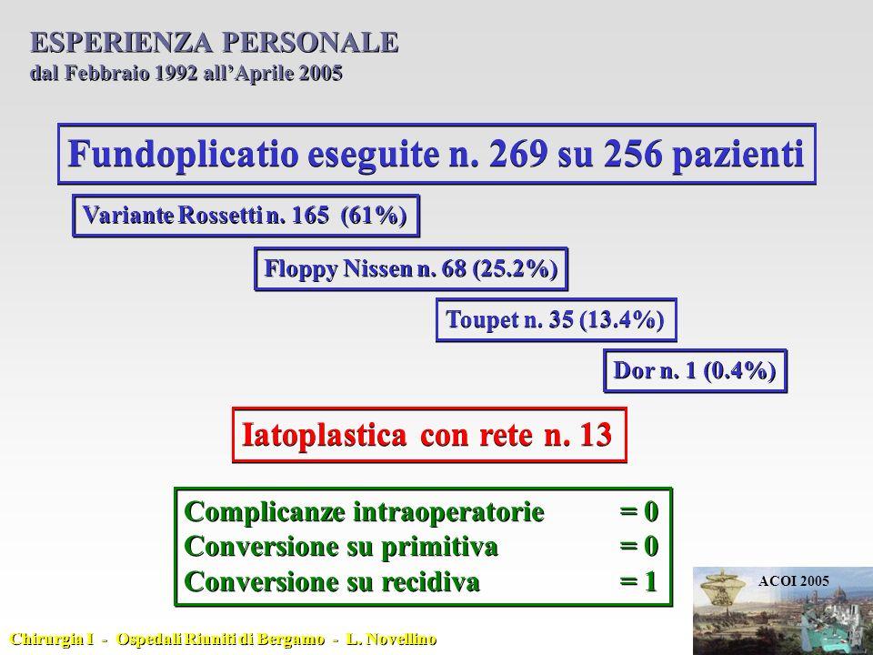 Fundoplicatio eseguite n. 269 su 256 pazienti