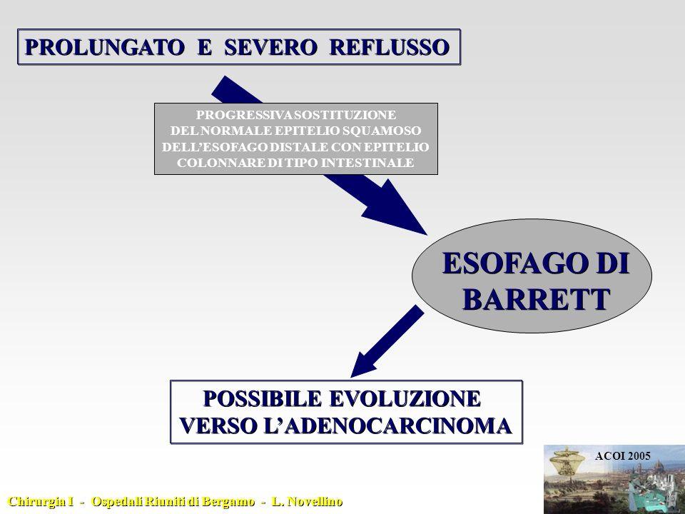 ESOFAGO DI BARRETT PROLUNGATO E SEVERO REFLUSSO