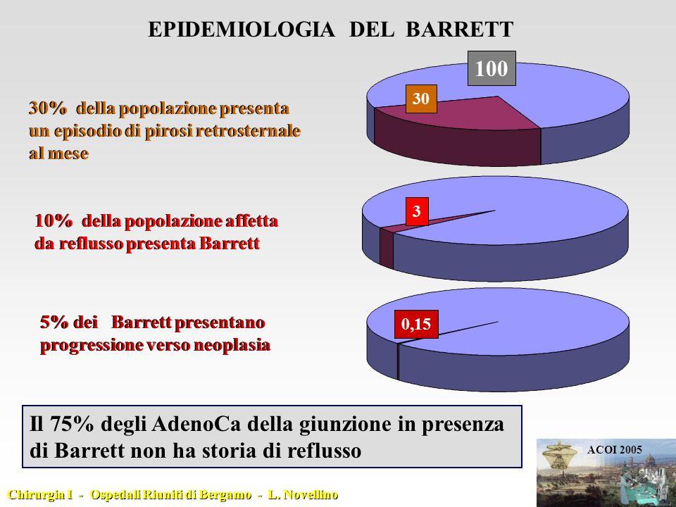 EPIDEMIOLOGIA DEL BARRETT