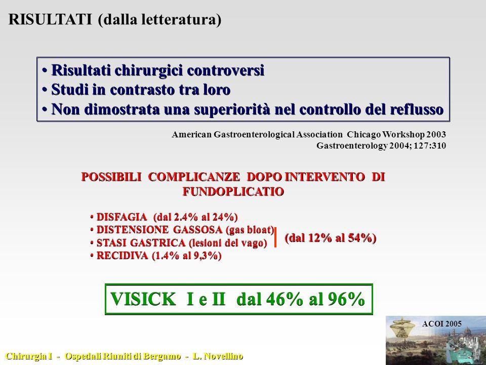 POSSIBILI COMPLICANZE DOPO INTERVENTO DI FUNDOPLICATIO