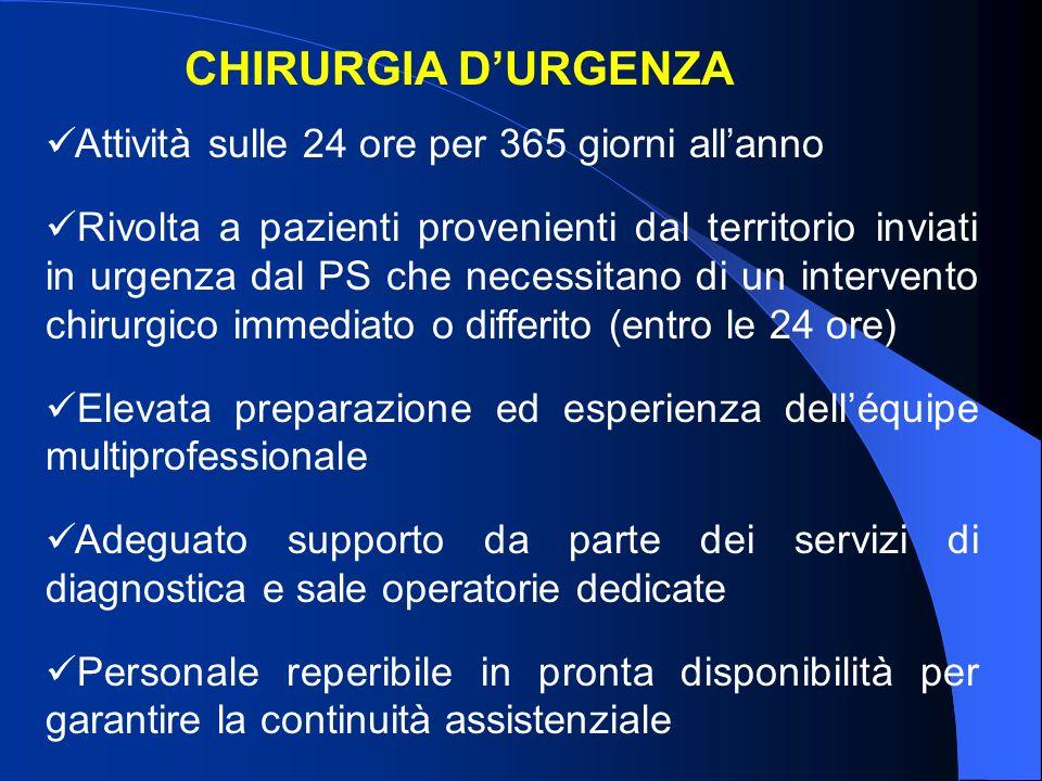 CHIRURGIA D'URGENZA Attività sulle 24 ore per 365 giorni all'anno