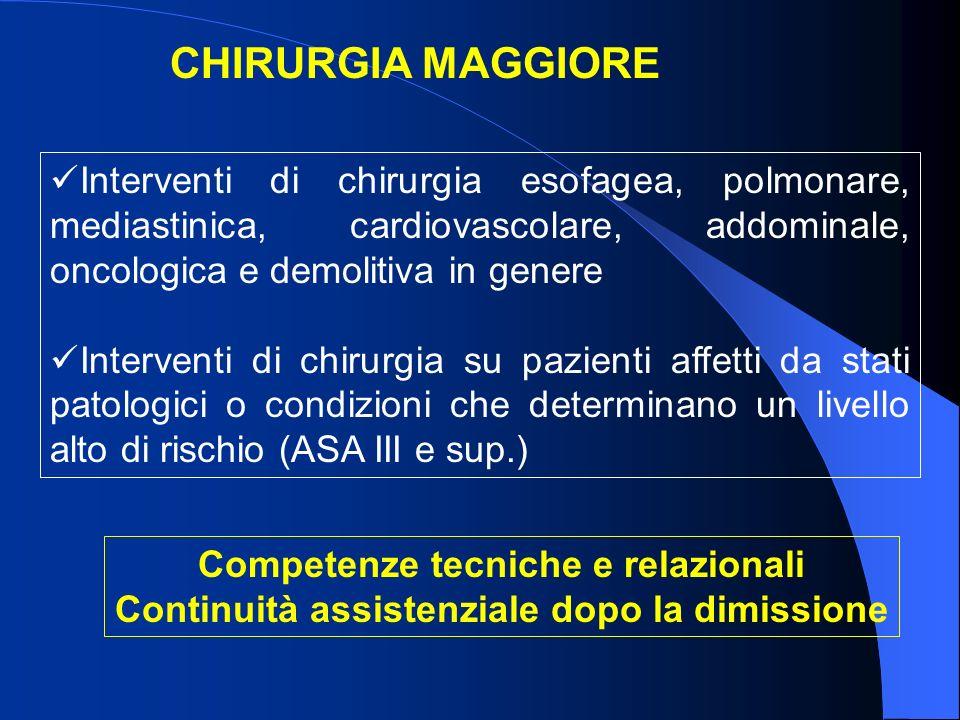 CHIRURGIA MAGGIORE Interventi di chirurgia esofagea, polmonare, mediastinica, cardiovascolare, addominale, oncologica e demolitiva in genere.