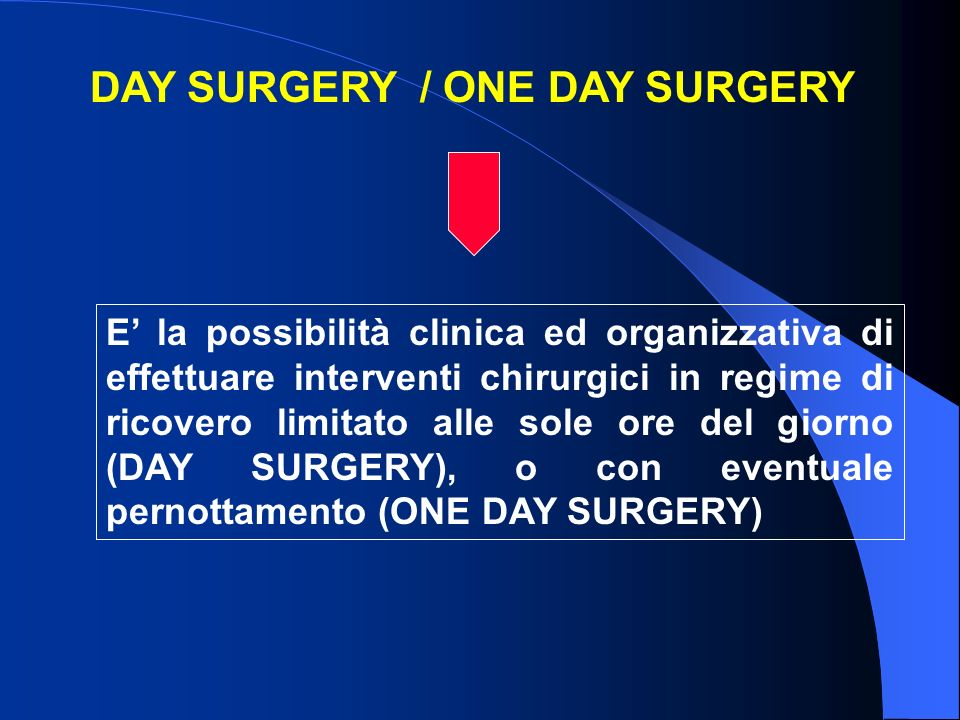 DAY SURGERY / ONE DAY SURGERY