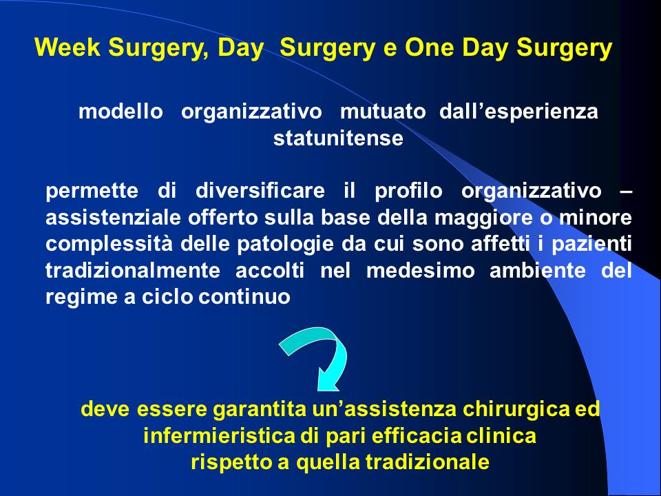Week Surgery, Day Surgery e One Day Surgery