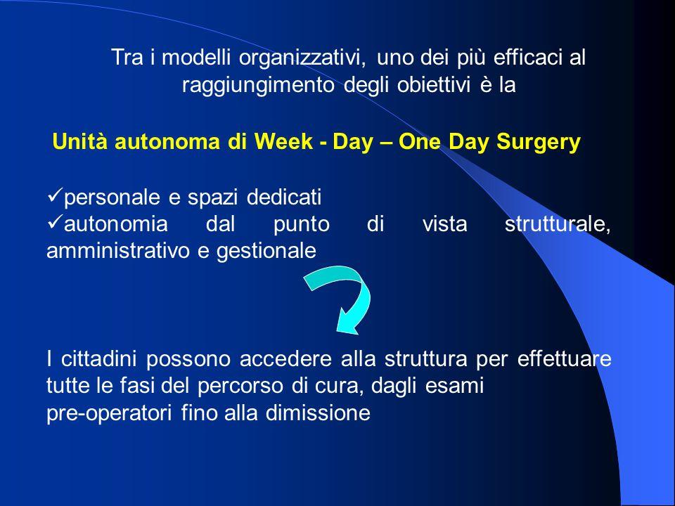 Tra i modelli organizzativi, uno dei più efficaci al raggiungimento degli obiettivi è la
