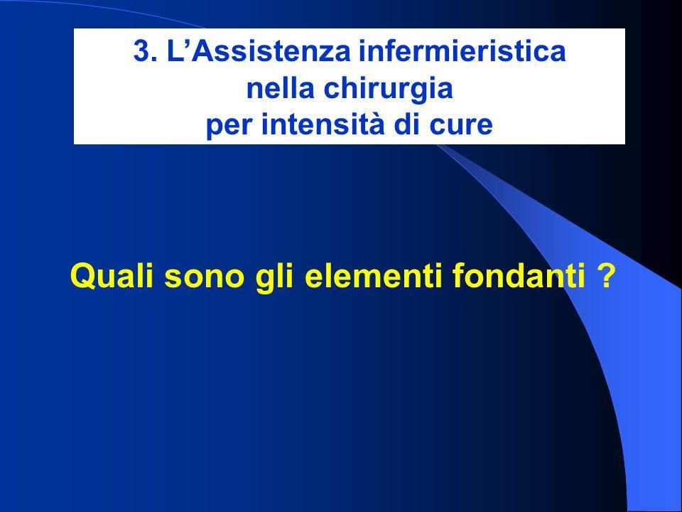3. L'Assistenza infermieristica