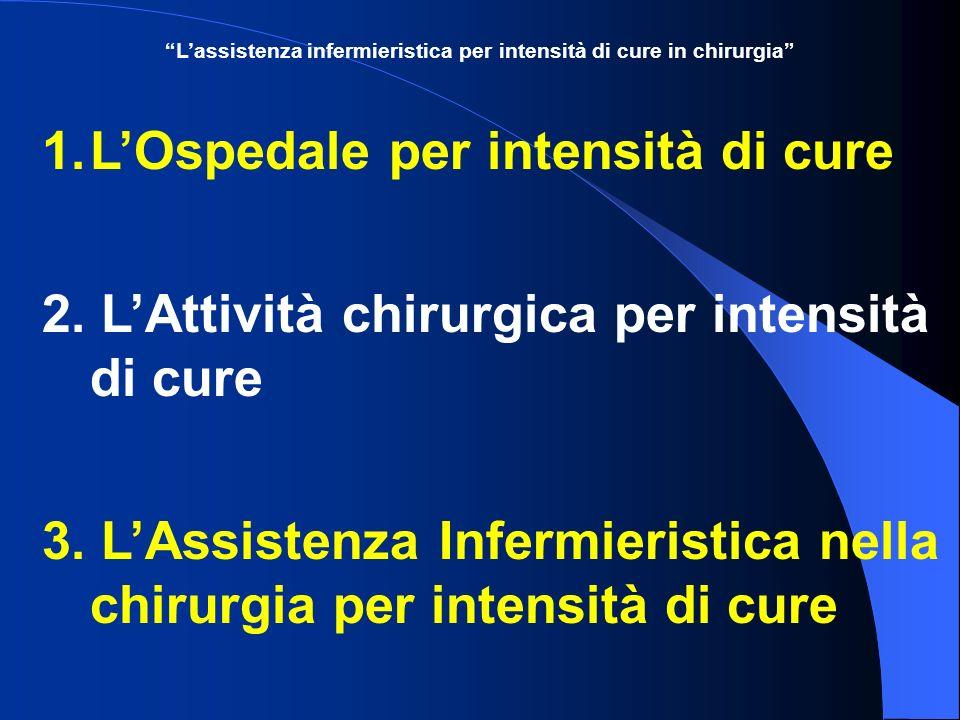 L'assistenza infermieristica per intensità di cure in chirurgia