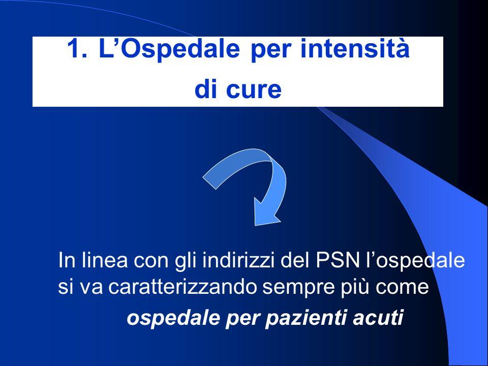 L'Ospedale per intensità ospedale per pazienti acuti