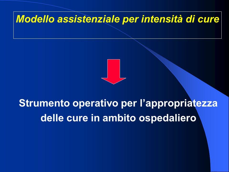 Modello assistenziale per intensità di cure