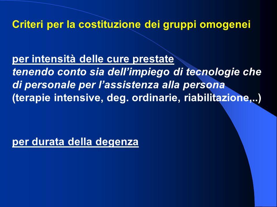 Criteri per la costituzione dei gruppi omogenei