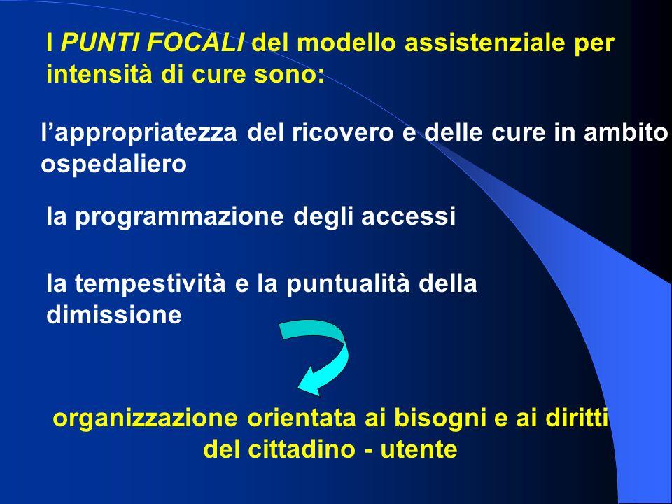 I PUNTI FOCALI del modello assistenziale per intensità di cure sono: