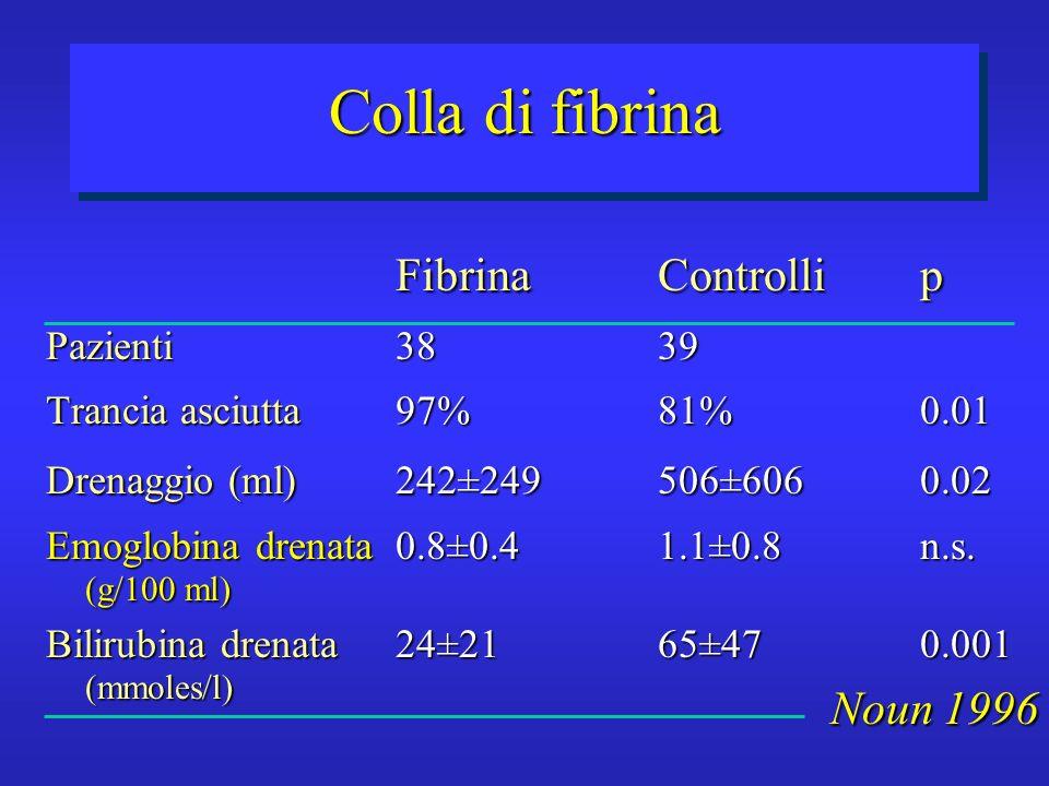Colla di fibrina Fibrina Controlli p Noun 1996 Pazienti 38 39
