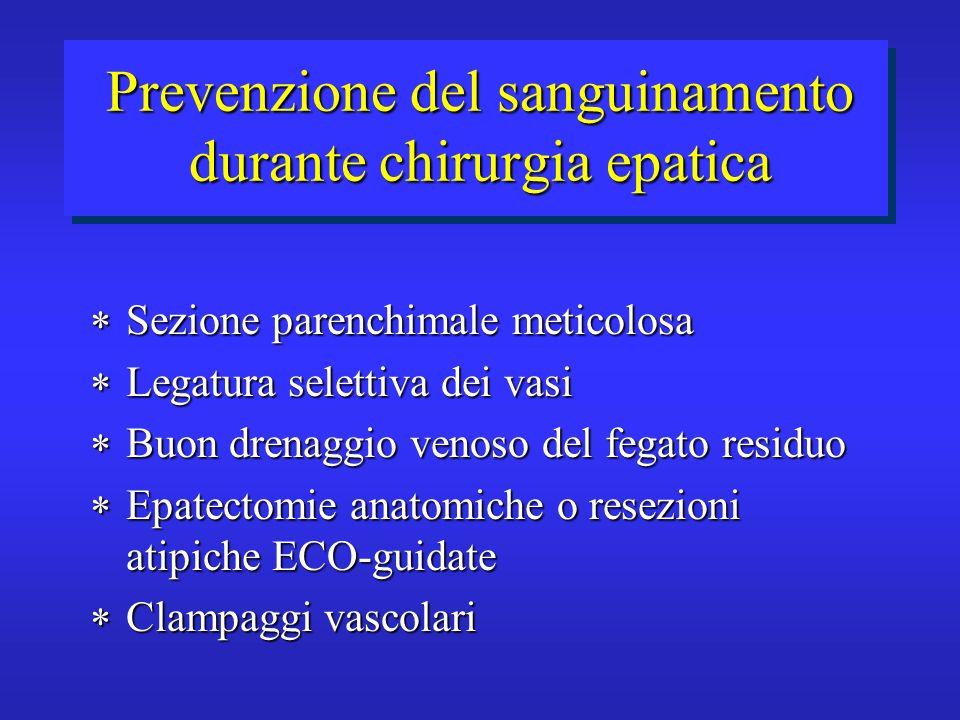Prevenzione del sanguinamento durante chirurgia epatica